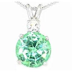 Round Green Sapphire Pendant