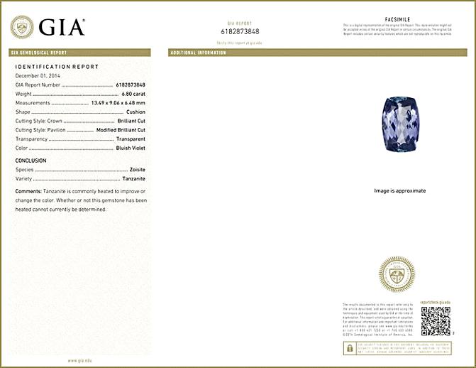 GIA Certified Tanzanite